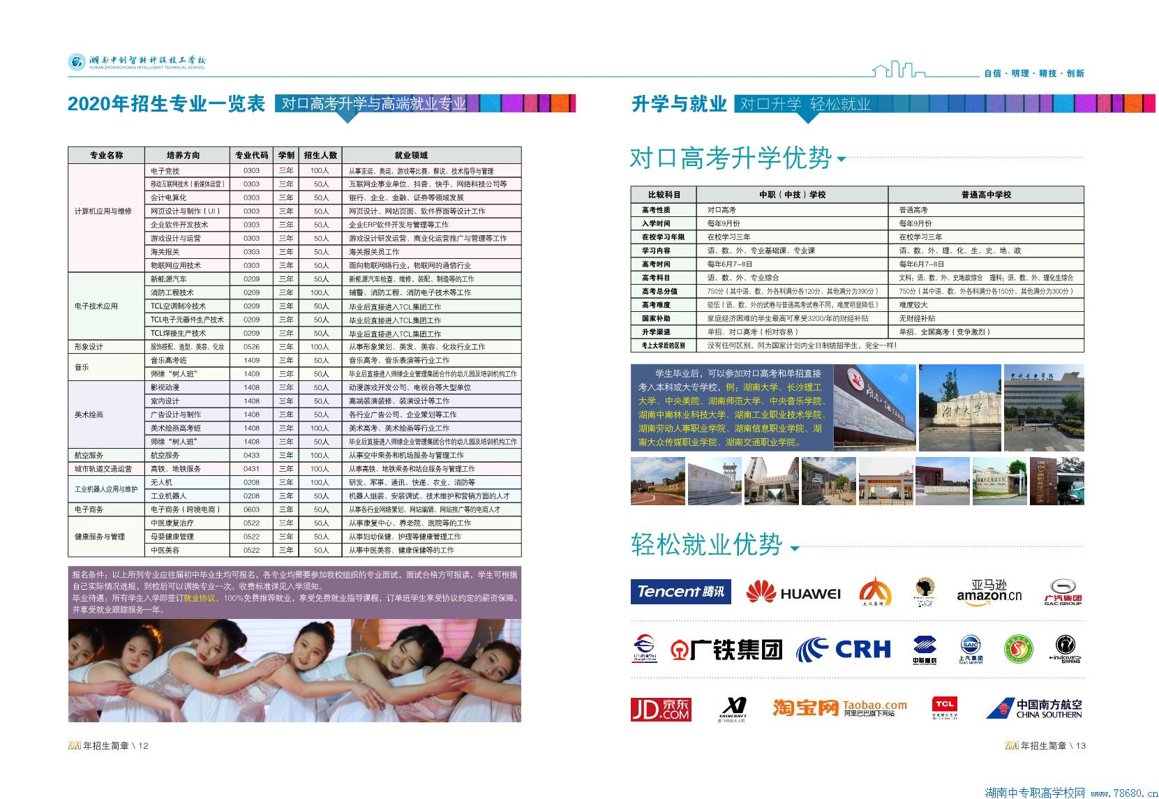 湖南中创智能科技技工学校2020年招生简章