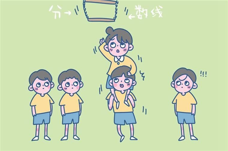 2020年岳阳市市直普通高中文化生录取分数线