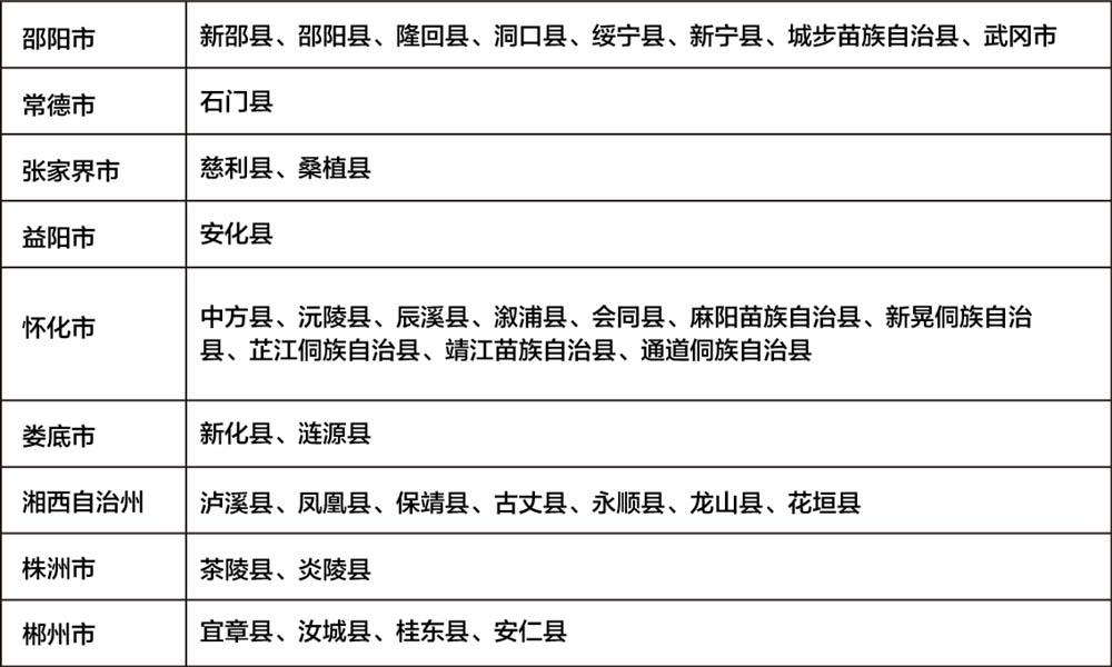 湖南中创智能科技技工学校国家助学政策最新公布