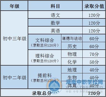 湖南中专职高学校-峰慧职校网