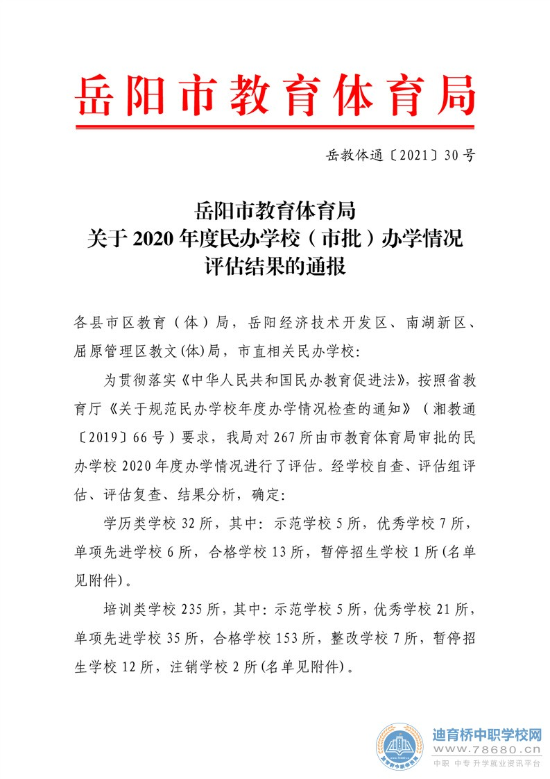 湘阴县中山职业技术学校评为岳阳市2020年度办学评估优秀学校