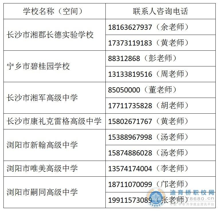 长沙市部分民办普通高中学校有少量招生计划
