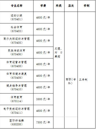 湖南体育职业学院2019年单独招生简章