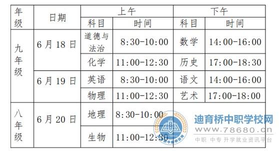 2021年湖南邵阳中考考试时间及科目安排