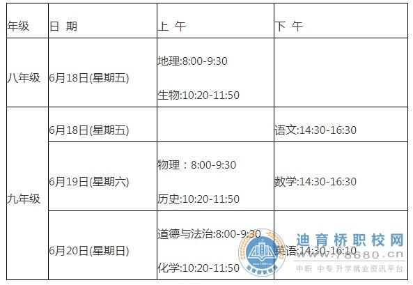 2021年湖南省湘潭中考时间及科目安排