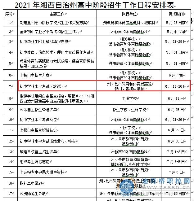 2021年湖南湘西州中考时间公布 6月18日-20日